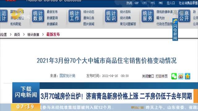 3月70城房价出炉!济南青岛新房价格上涨 二手房仍低于去年同期