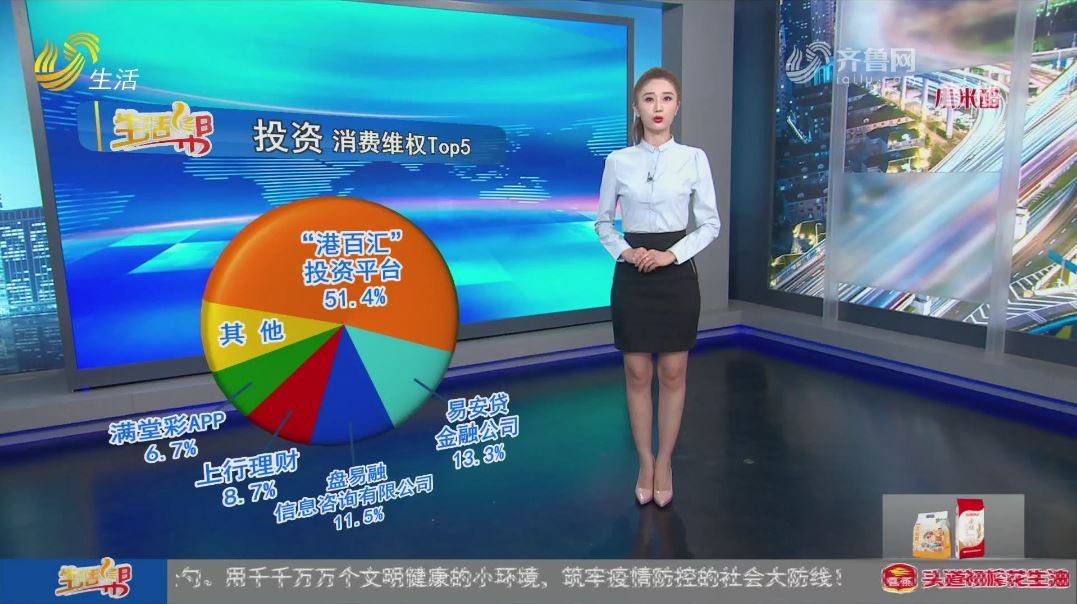 (4月25日发布) 本周96005900消费维权Top榜