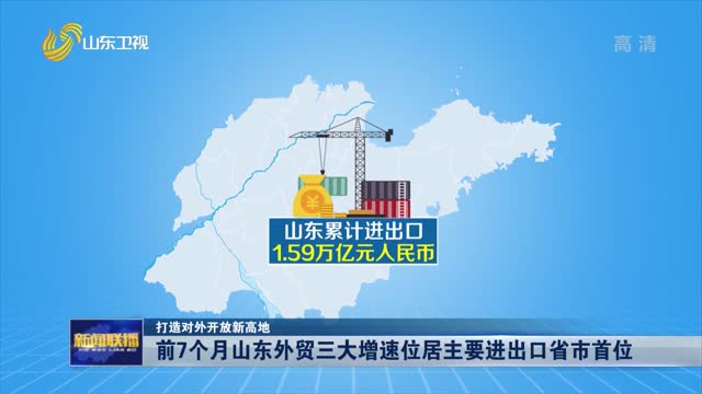 【打造对外开放新高地】前7个月山东外贸三大增速位居主要进出口省市首位