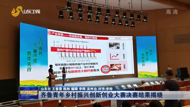 齐鲁青年乡村振兴创新创业大赛决赛结果揭晓
