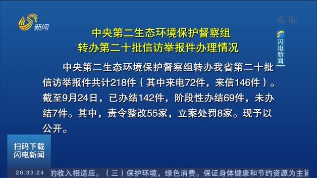 中央第二生态环境保护督察组转办第二十批信访举报件办理情况