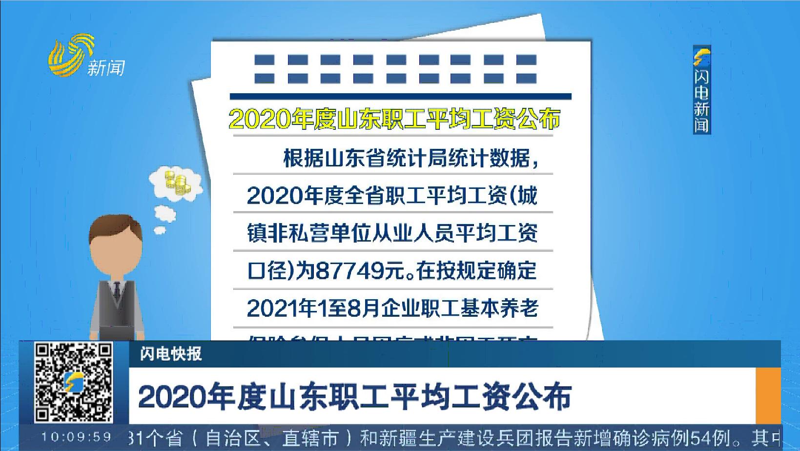 【闪电快报】2020年度山东职工平均工资公布