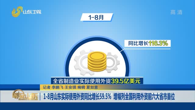 1-8月山东实际使用外资同比增长59.5% 增幅列全国利用外资前六大省市首位