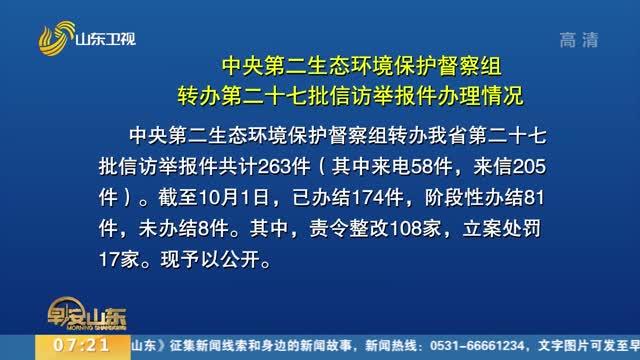 中央第二生态环境保护督察组转办第二十七批信访举报件办理情况