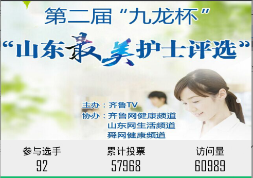 """网友给力 """"山东最美医生""""投票数一天涨了1万多"""